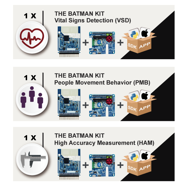 THE BATMAN KIT - mmWAVE SENSOR EVALUATION SOLUTION